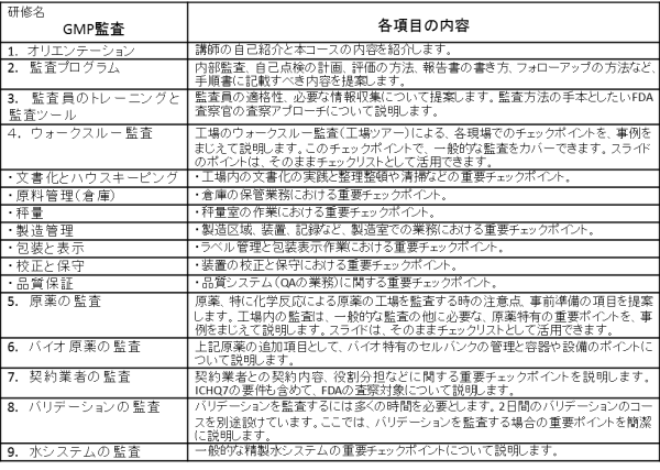 GCAmenu-2014