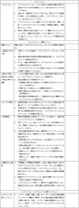 QRM-reviewprocedure